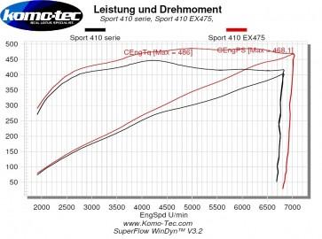 Exige V6 410 Komo-Tec 475 Kit